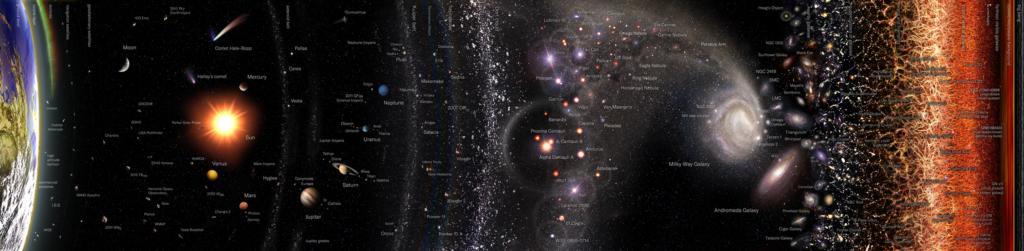 Evrenin Kavramı, Diderot'nun Düğümü
